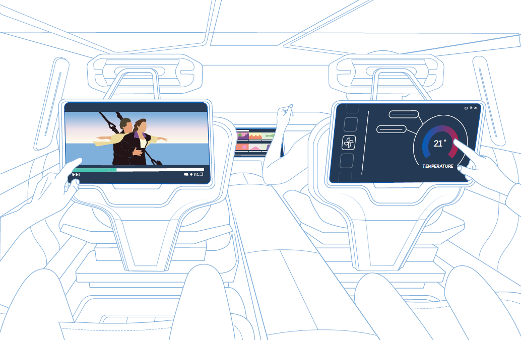 The rear-seat entertainment revolution coming soon to a vehicle near you